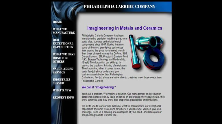 Philadelphia Carbide Co.